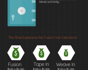 Hair Extensions Infographic
