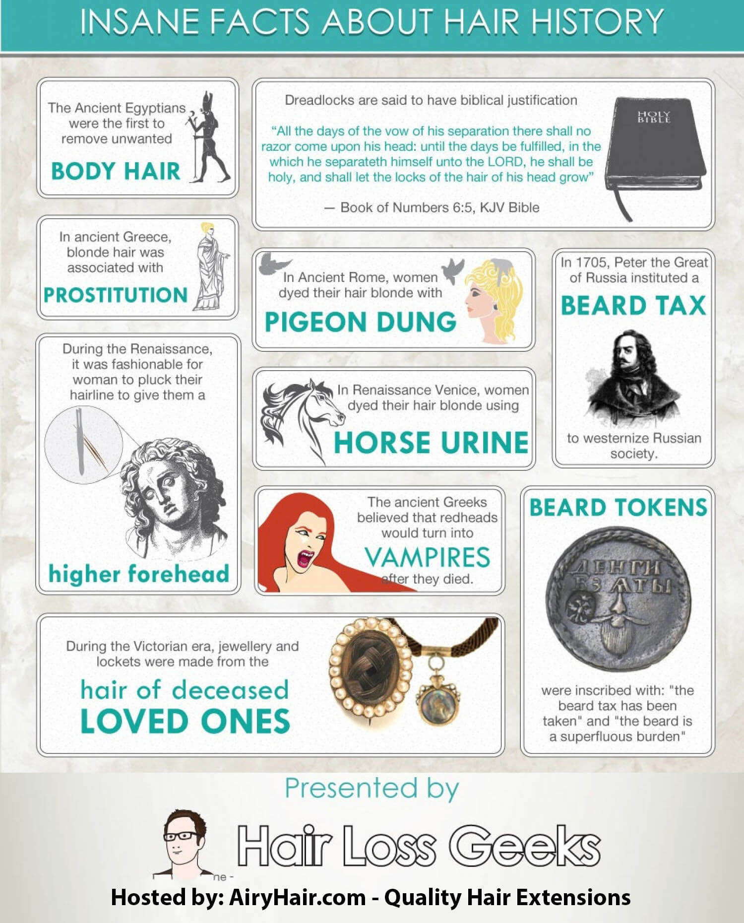 Top 10 Facts About Hair History