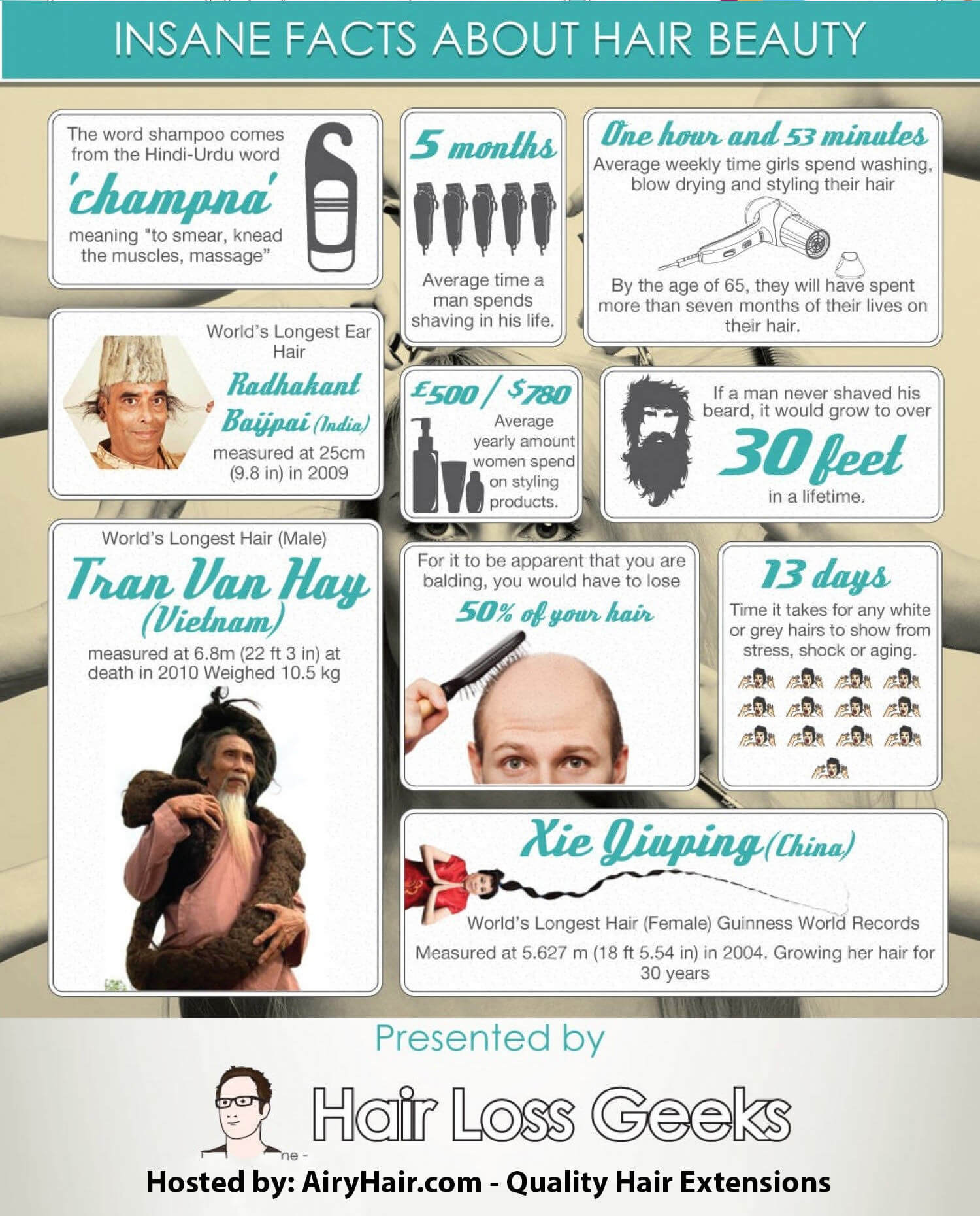 Top 10 Facts About Hair Beauty