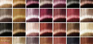 How to choose right hair extensions color