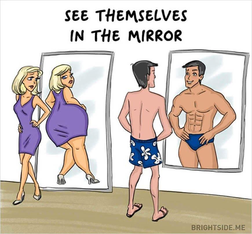 Men vs. Women: Body Image