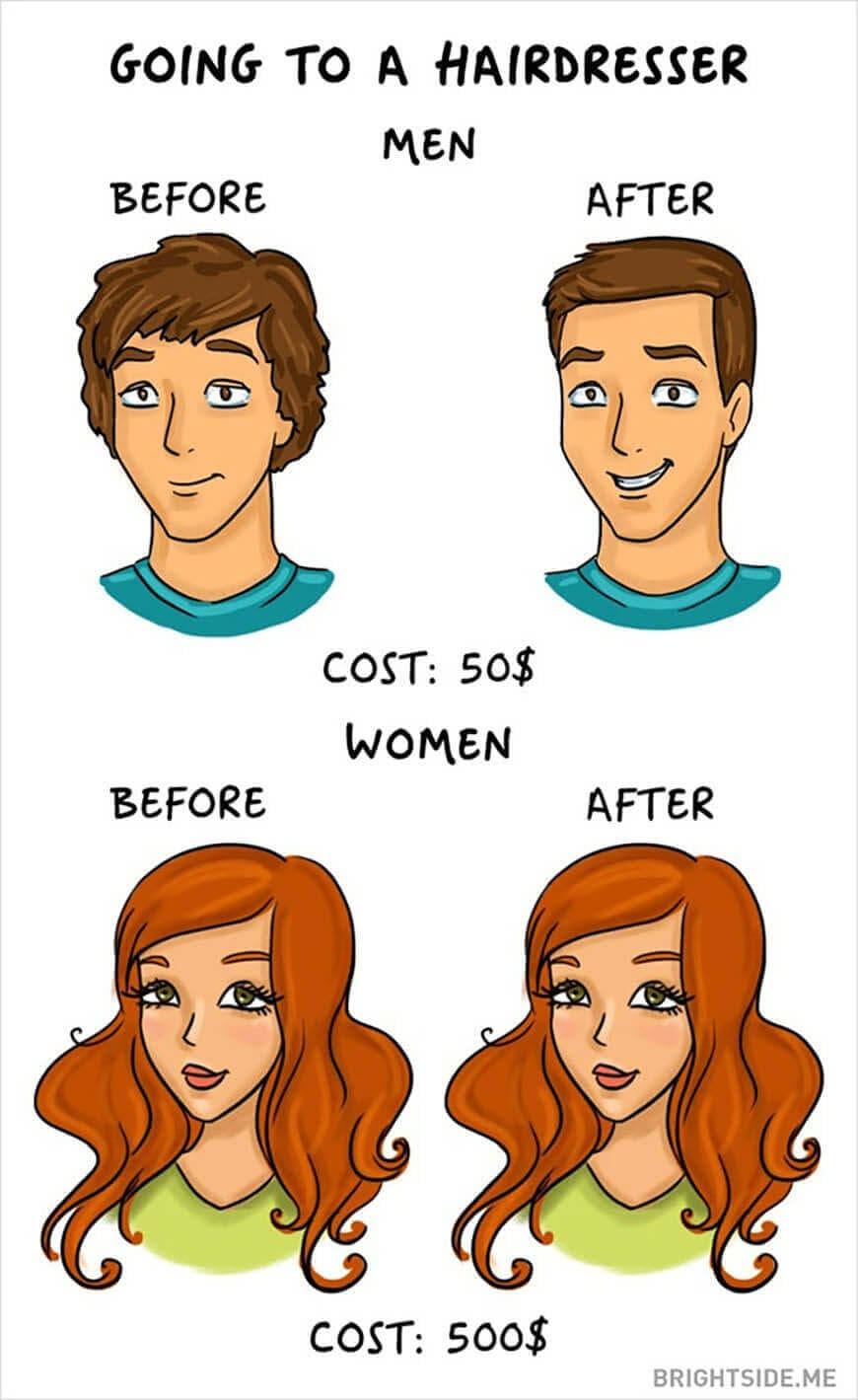 Men vs. Women: Haircut