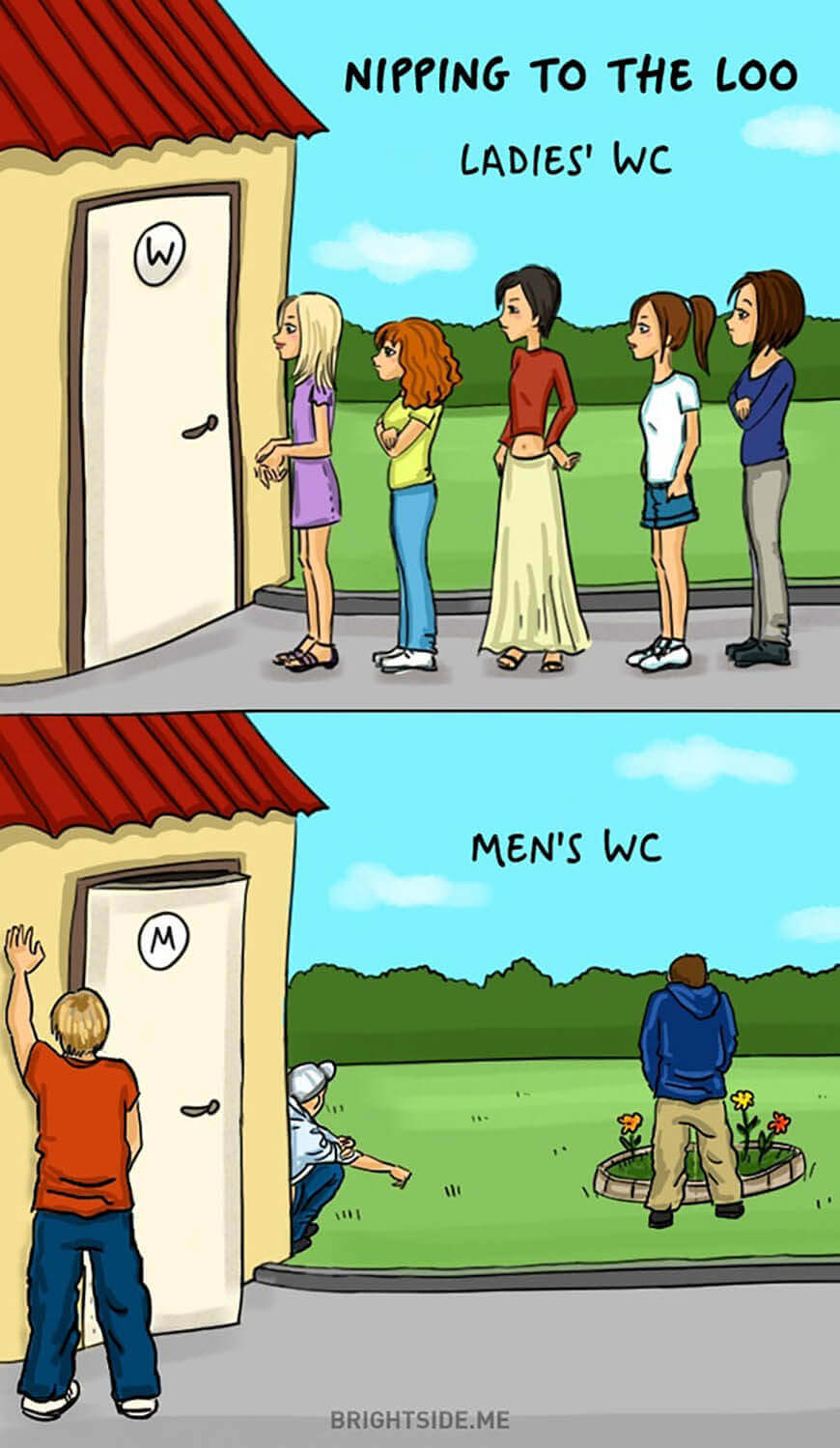 Men vs. Women: WC